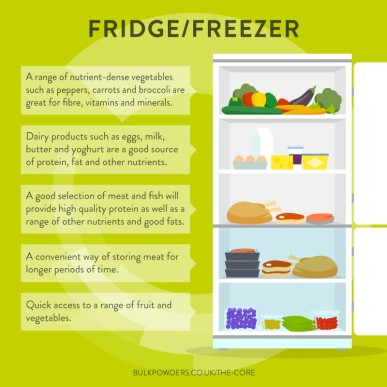 kitchen-success-fridge-bulkpowders.jpg